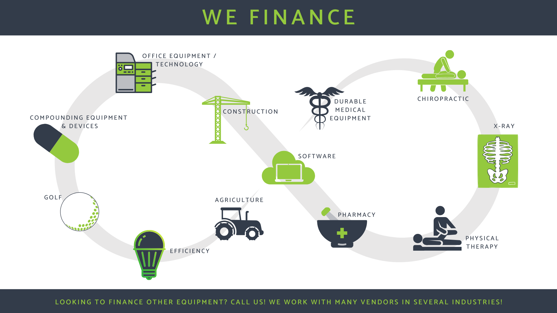 what-do-we-finance-banner
